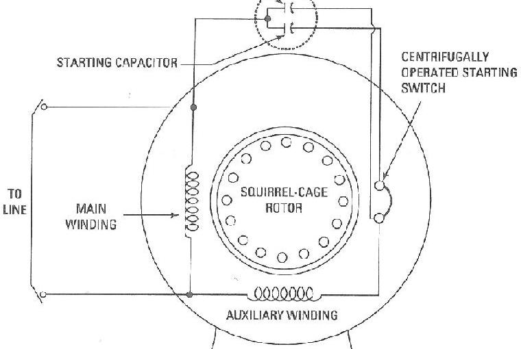 มอเตอร์กระแสสลับคะแพคซิเดอร์ (Capacitor motor)